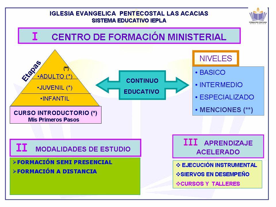 Centro de formaci n ministerial iepla for On centro de formacion